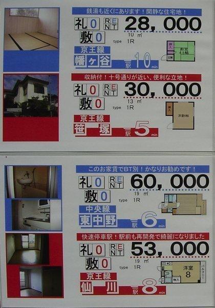 Cuanto cuesta un piso de alquiler en tokyo - Cuanto cuesta una alarma para un piso ...