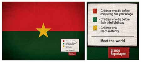 Burkina y la mortalidad infantil