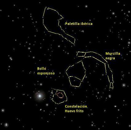 Mapa estelar culinario