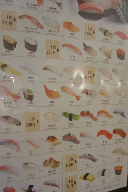 Carta de pescado en restaurante japonés