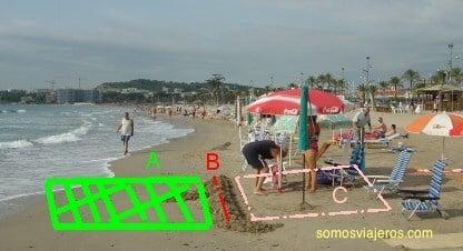 explicación teórica de como ha ocuparse la playa