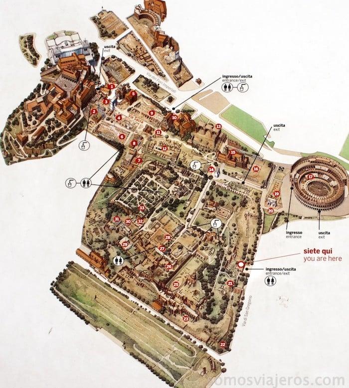 Mapa antiguo foro Romano