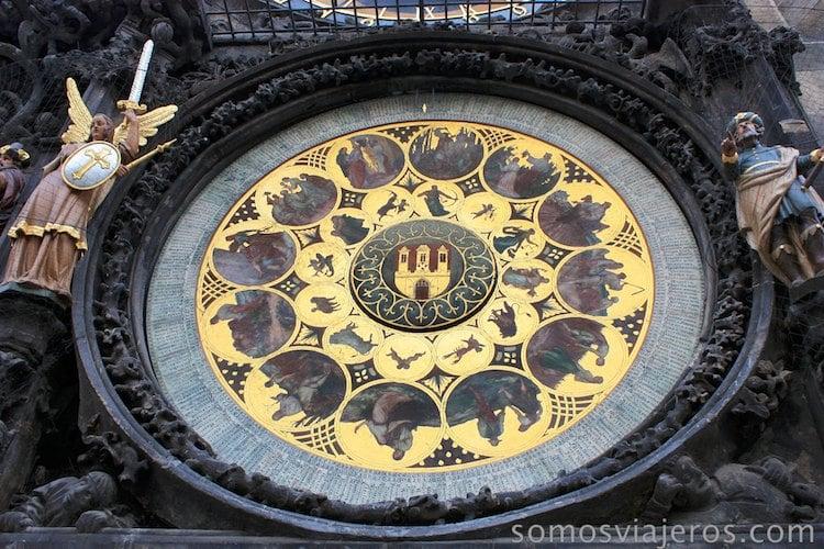 Calendario del reloj astronómico de Praga
