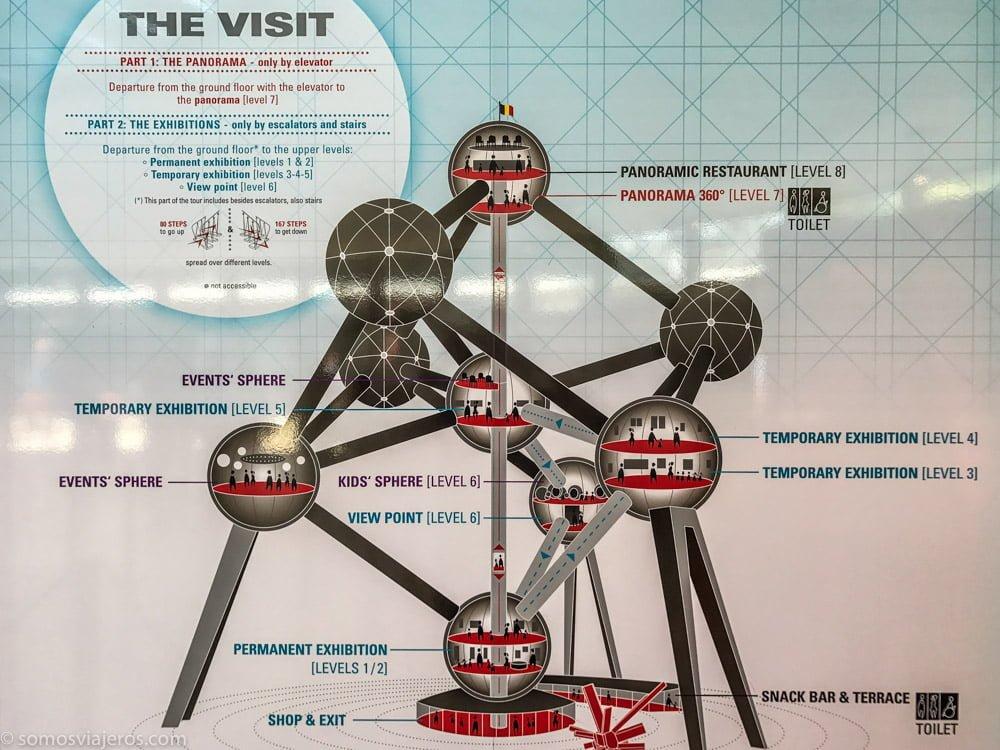 datos de Atomium