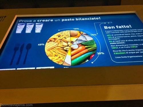 Aprendiendo sobre alimentos en el museo Explora de Roma
